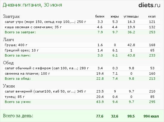 http://www.diets.ru/data/dp/2012/0630/361879.png?rnd=7371