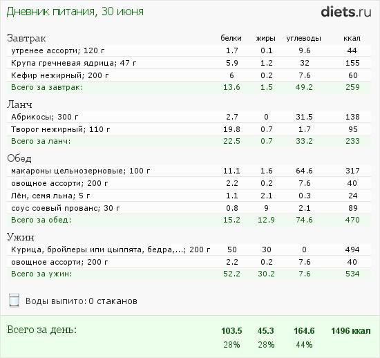 http://www.diets.ru/data/dp/2012/0630/469467.png?rnd=4544