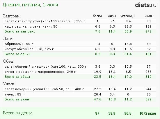 http://www.diets.ru/data/dp/2012/0701/361879.png?rnd=9116