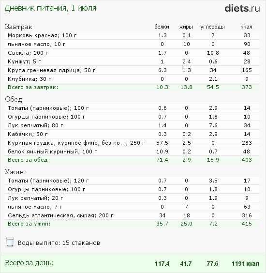 http://www.diets.ru/data/dp/2012/0701/495940.png?rnd=9019