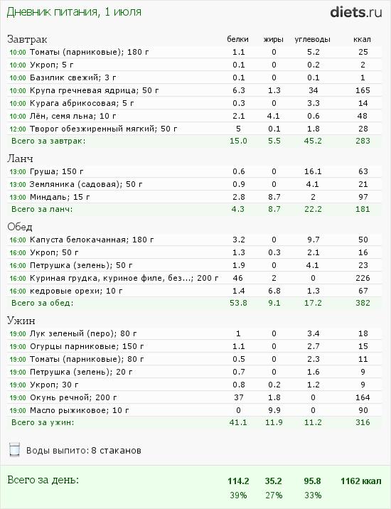 http://www.diets.ru/data/dp/2012/0701/527950.png?rnd=604