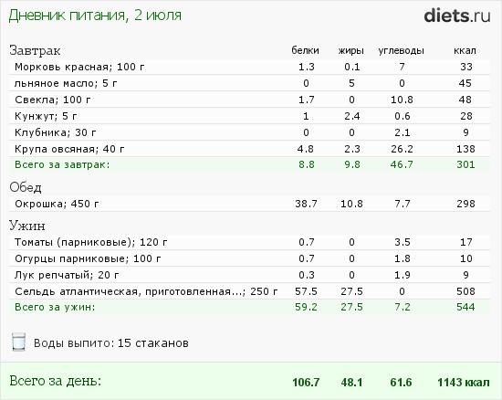 http://www.diets.ru/data/dp/2012/0702/495940.png?rnd=2377