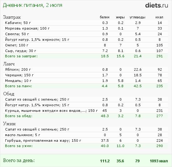 http://www.diets.ru/data/dp/2012/0702/520909.png?rnd=7698