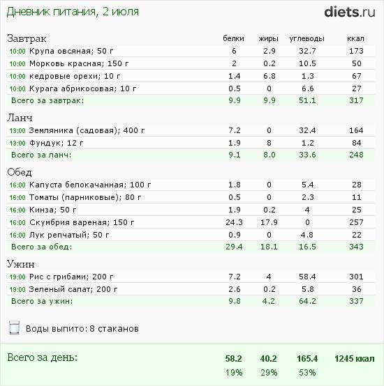 http://www.diets.ru/data/dp/2012/0702/527950.png?rnd=4384