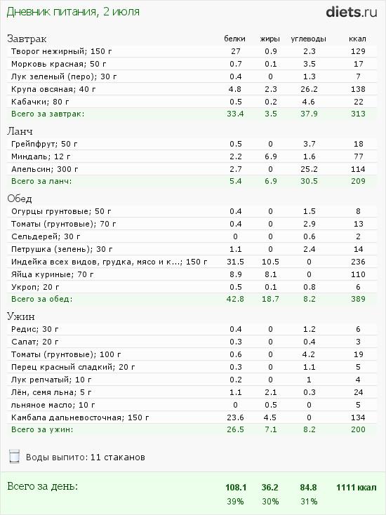 http://www.diets.ru/data/dp/2012/0702/568060.png?rnd=5634