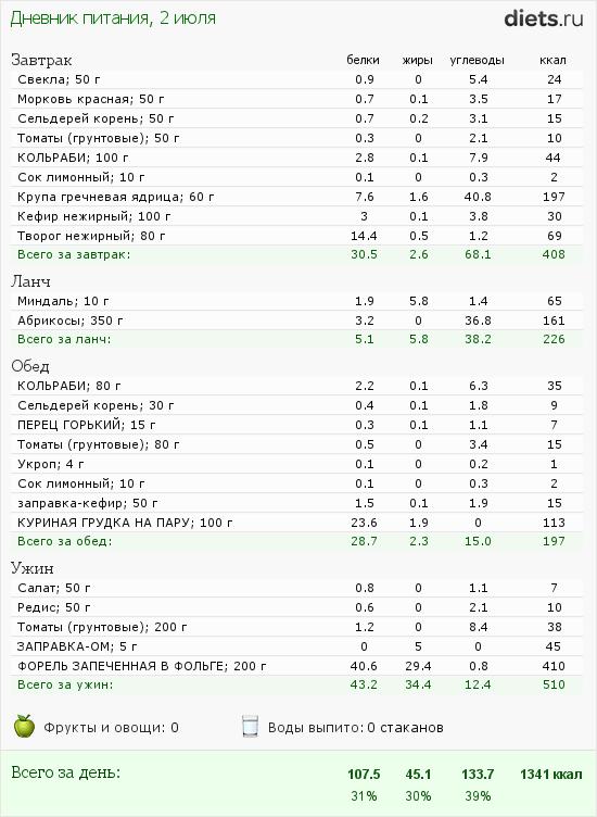http://www.diets.ru/data/dp/2012/0702/569830.png?rnd=6637