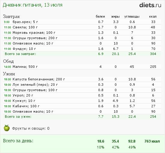 http://www.diets.ru/data/dp/2012/0713/357051.png?rnd=8832