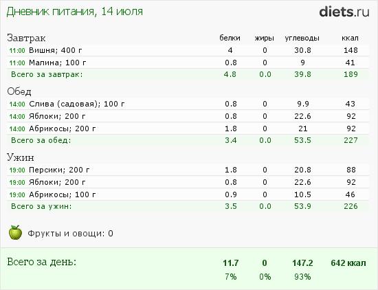 http://www.diets.ru/data/dp/2012/0714/357051.png?rnd=5405