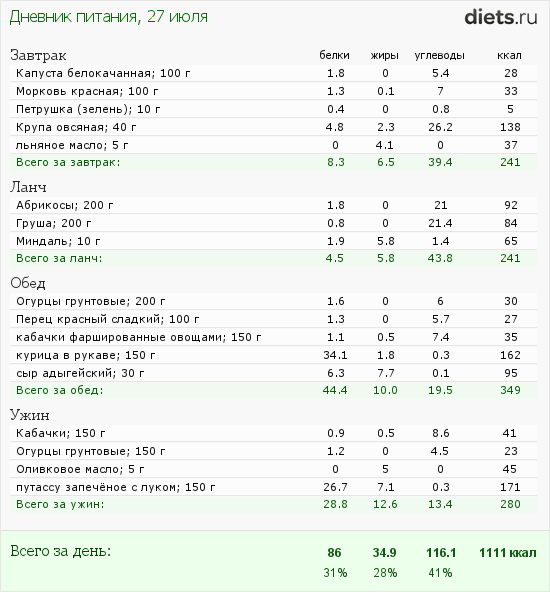 http://www.diets.ru/data/dp/2012/0727/182178.png?rnd=8009