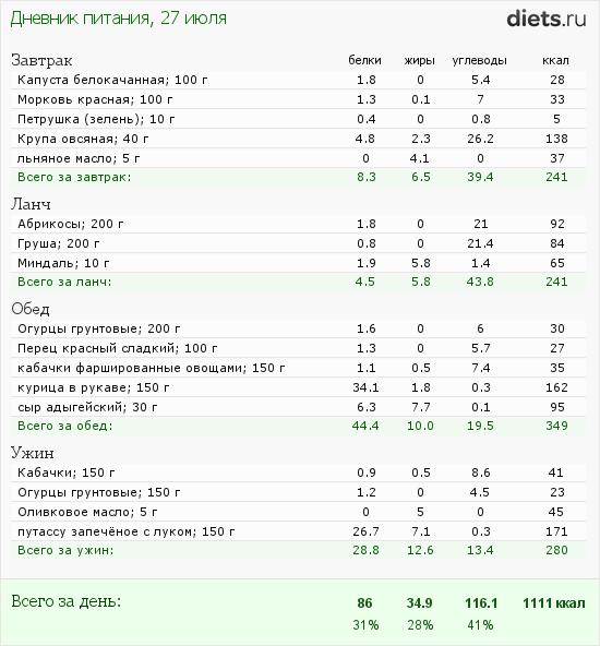 http://www.diets.ru/data/dp/2012/0727/182178.png?rnd=9438
