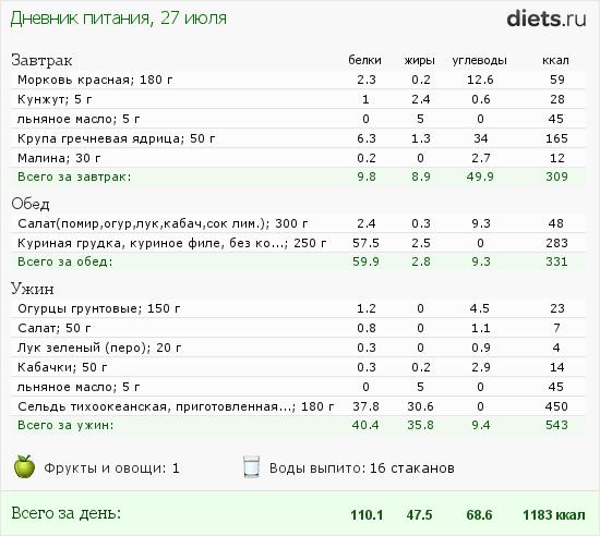 http://www.diets.ru/data/dp/2012/0727/495940.png?rnd=1395