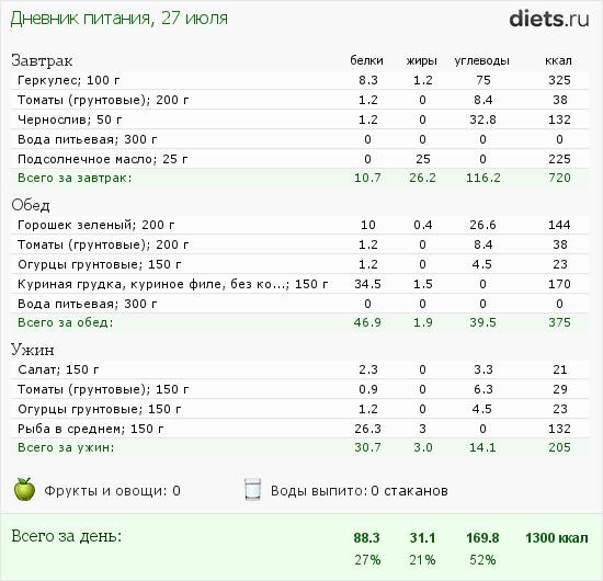 http://www.diets.ru/data/dp/2012/0727/558035.png?rnd=5748