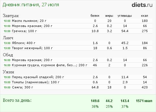http://www.diets.ru/data/dp/2012/0727/600828.png?rnd=6738
