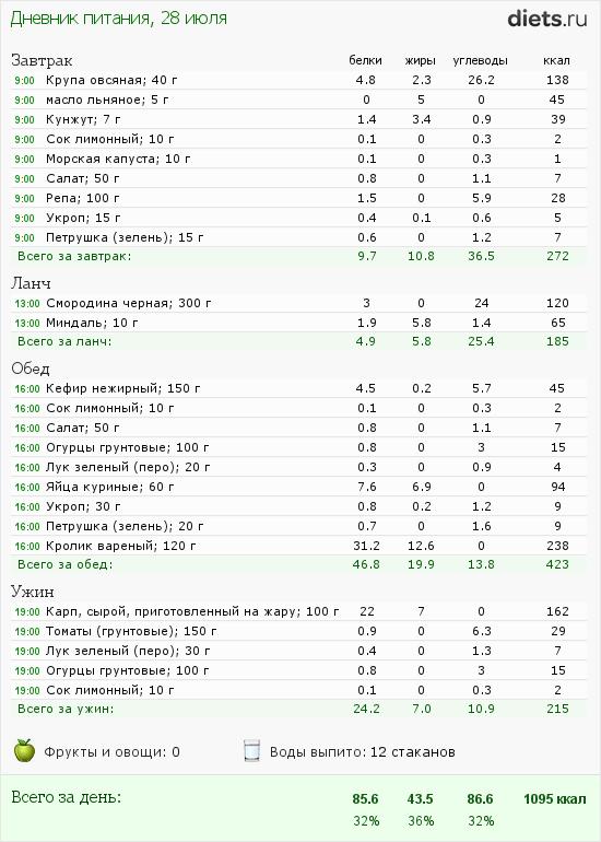 http://www.diets.ru/data/dp/2012/0728/502654.png?rnd=9275