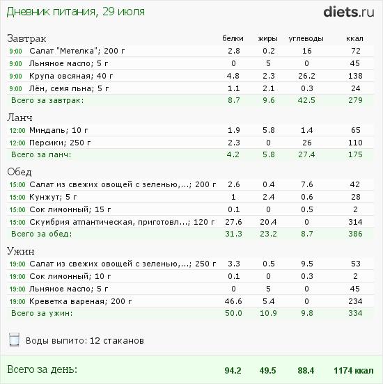 http://www.diets.ru/data/dp/2012/0729/441259.png?rnd=7230