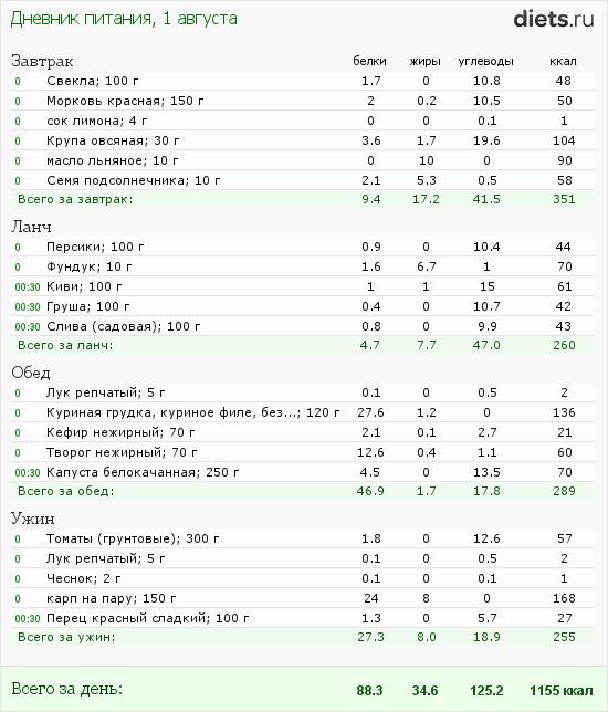 http://www.diets.ru/data/dp/2012/0801/460319.png?rnd=7516