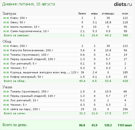 http://www.diets.ru/data/dp/2012/0816/460319.png?rnd=5054
