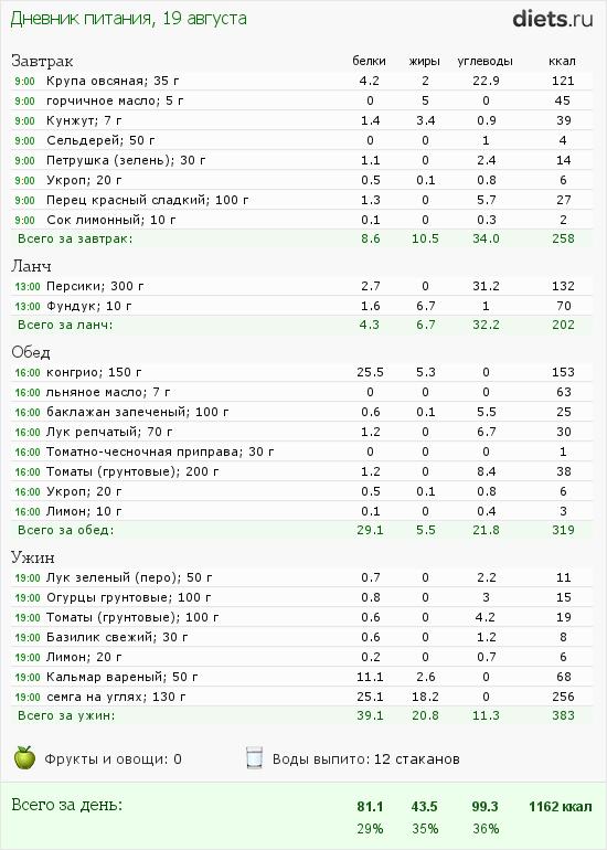 http://www.diets.ru/data/dp/2012/0819/502654.png?rnd=9871