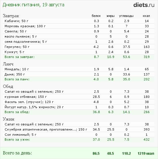 http://www.diets.ru/data/dp/2012/0819/520909.png?rnd=8248