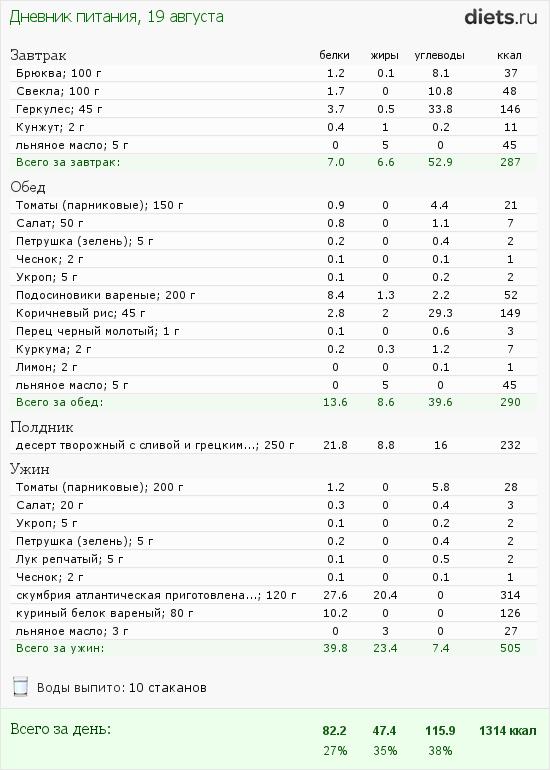 http://www.diets.ru/data/dp/2012/0819/588979.png?rnd=5252