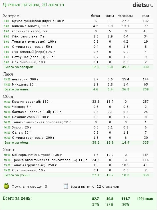 http://www.diets.ru/data/dp/2012/0820/502654.png?rnd=2335