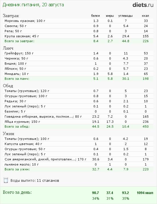 http://www.diets.ru/data/dp/2012/0820/568060.png?rnd=8172