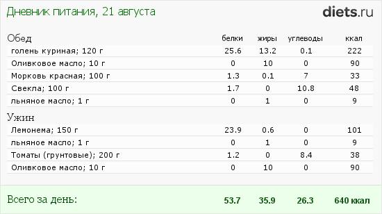 http://www.diets.ru/data/dp/2012/0821/617239.png?rnd=6869
