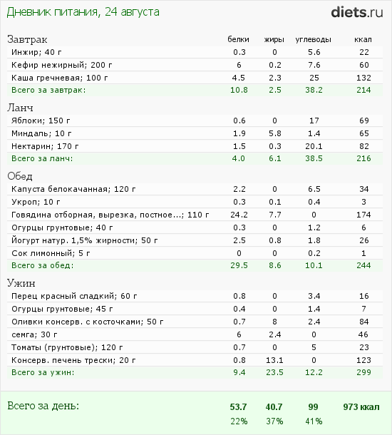 http://www.diets.ru/data/dp/2012/0824/623636.png?rnd=8746
