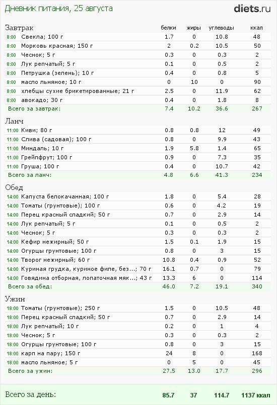 http://www.diets.ru/data/dp/2012/0825/460319.png?rnd=717