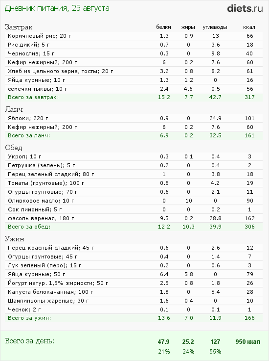 http://www.diets.ru/data/dp/2012/0825/623636.png?rnd=2494
