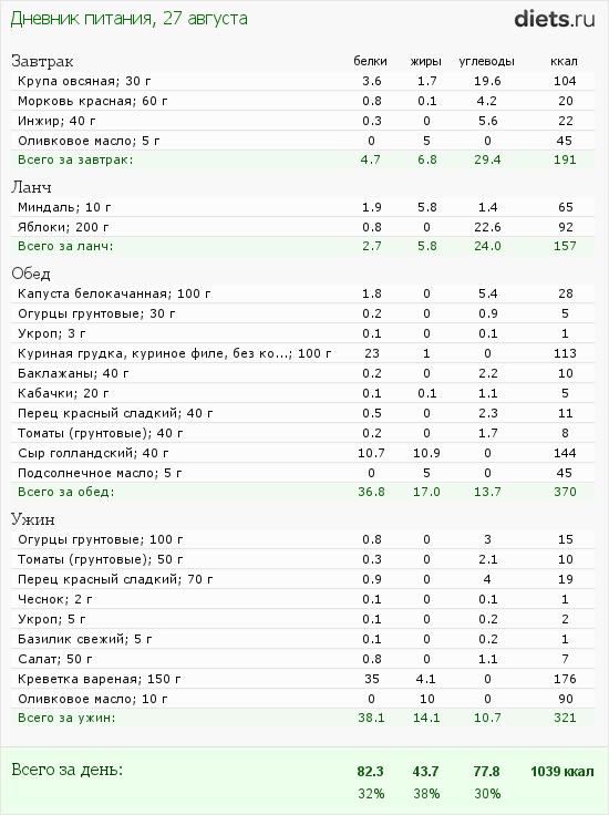 http://www.diets.ru/data/dp/2012/0827/623636.png?rnd=362