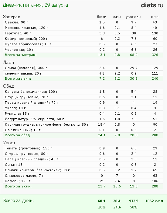http://www.diets.ru/data/dp/2012/0829/623636.png?rnd=9301