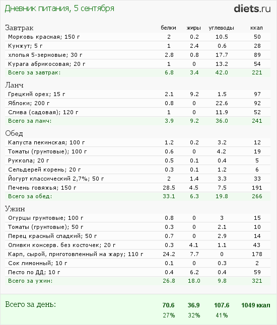 http://www.diets.ru/data/dp/2012/0905/623636.png?rnd=6459