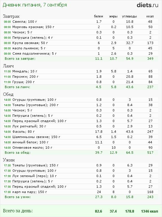 http://www.diets.ru/data/dp/2012/0907/460319.png?rnd=7283