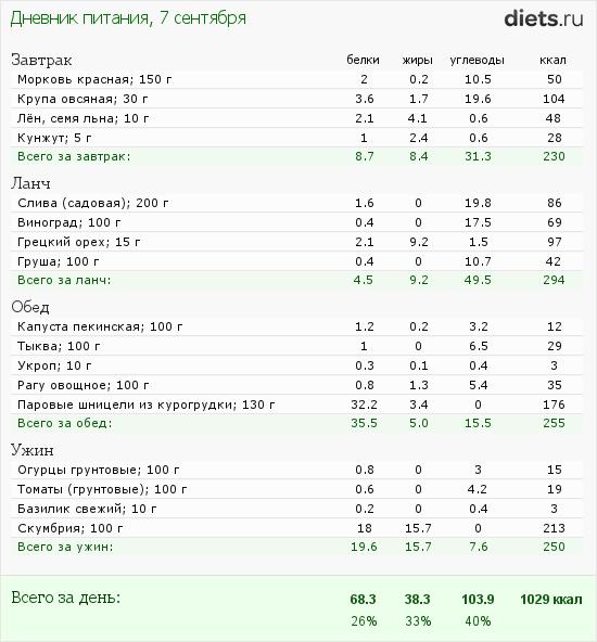 http://www.diets.ru/data/dp/2012/0907/623636.png?rnd=690