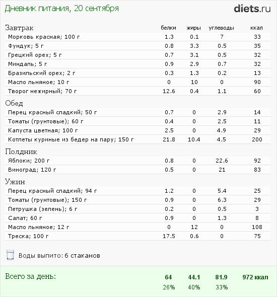 http://www.diets.ru/data/dp/2012/0920/656916.png?rnd=4307