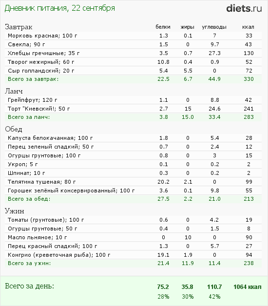 http://www.diets.ru/data/dp/2012/0922/623636.png?rnd=2029