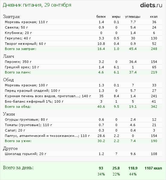 http://www.diets.ru/data/dp/2012/0929/623636.png?rnd=1790