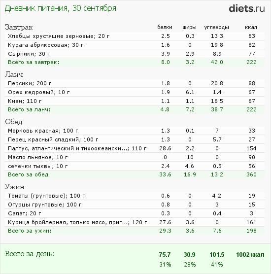 http://www.diets.ru/data/dp/2012/0930/623636.png?rnd=8533