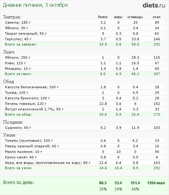 http://www.diets.ru/data/dp/2012/1003/623636.png?rnd=1356