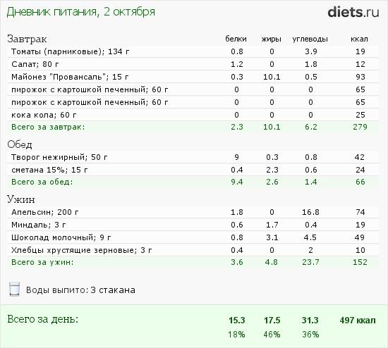 http://www.diets.ru/data/dp/2013/1002/824985.png?rnd=9259