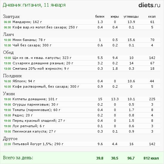 90 диета раздельного питания похудел