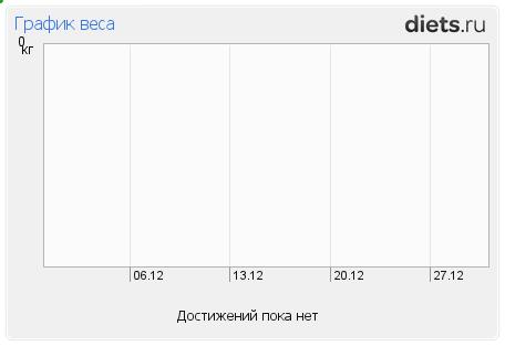 http://www.diets.ru/data/graphauto/455489x1xmx0.png
