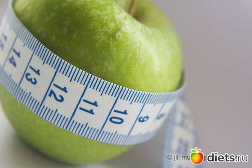 Лунная диета: меню, календарь, правила и отзывы