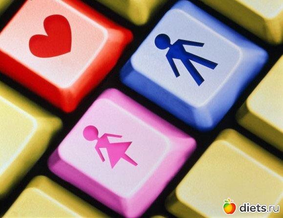 Игры на знакомство в интернете