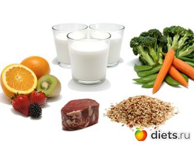 Питание при дисбактериозе кишечника