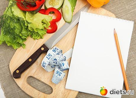 как составить рацион правильного питания онлайн