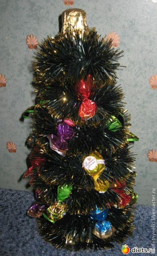 оригинальных елка из фатина с конфетами картинки видео милых зверьков