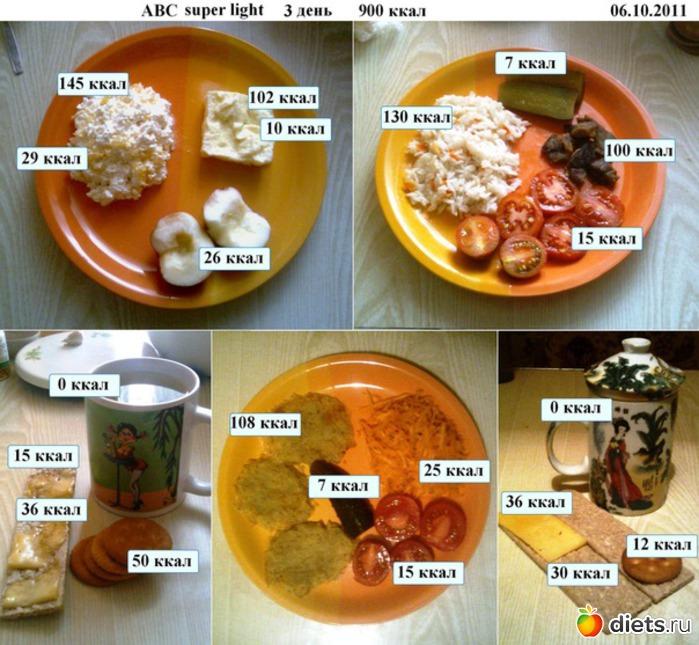 Нужно ли считать калории при диете