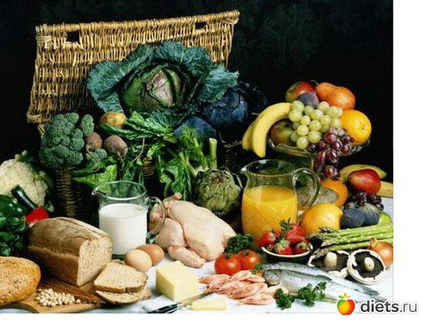 90-дневная диета меню, отзывы, результаты, советы